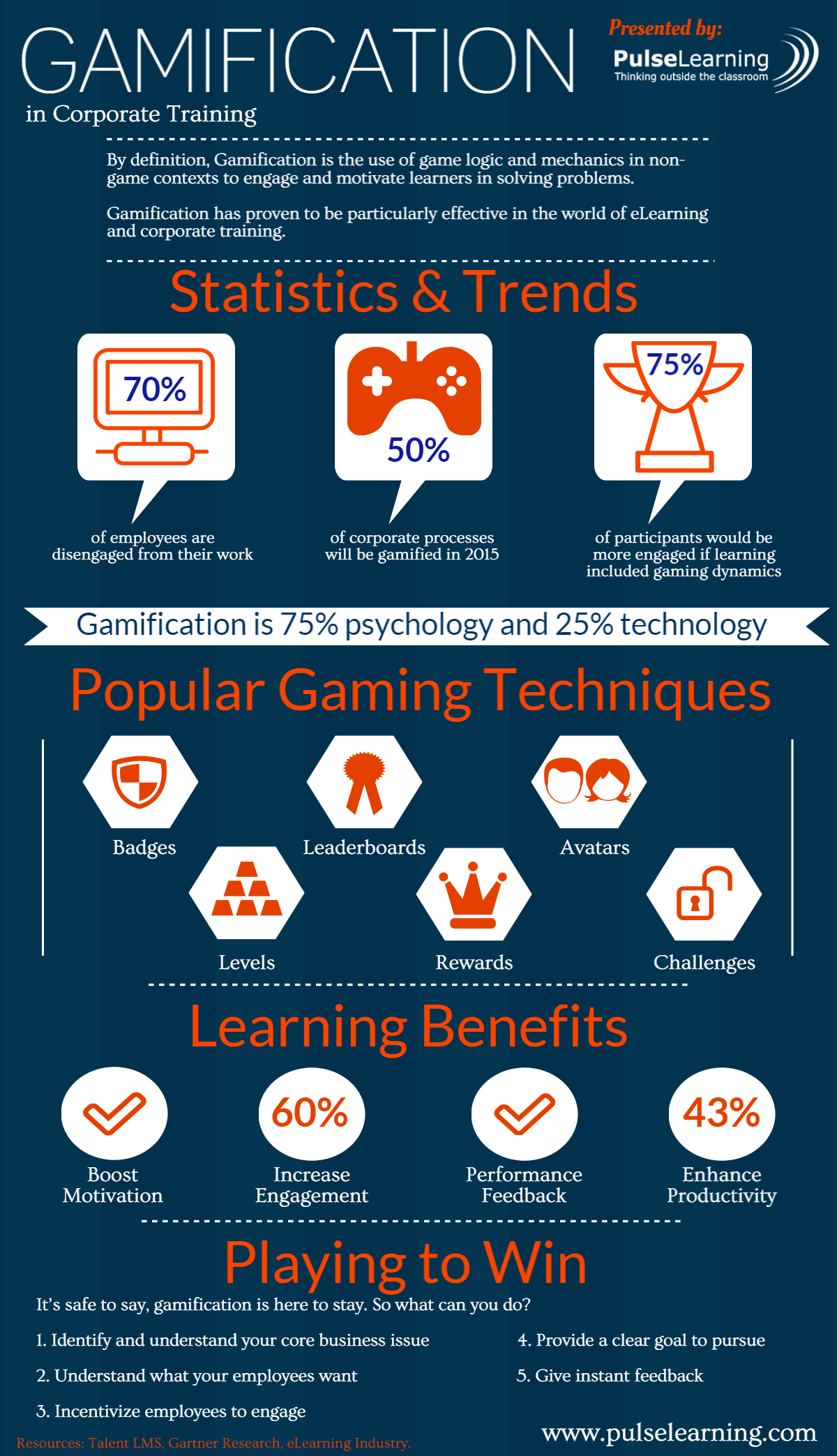 Gamification in Corporate Training Infographic