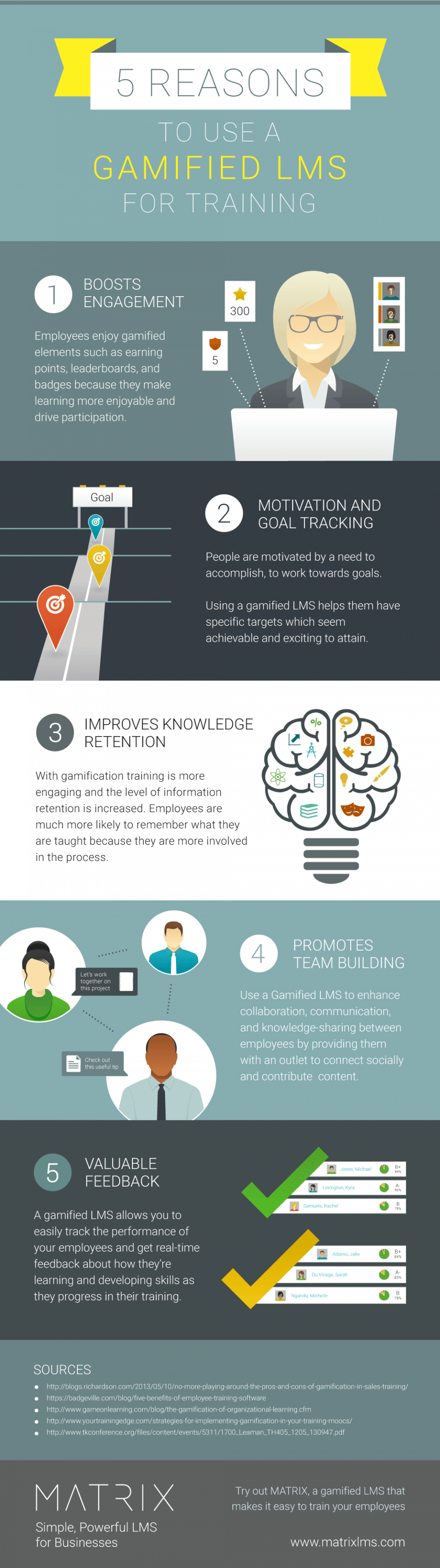 5 Reasons to Use a Gamified LMS for Training Infographic