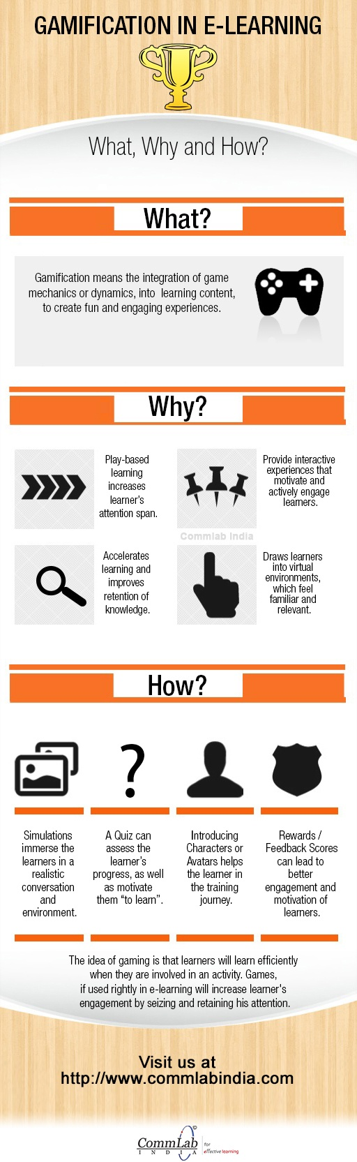 Gamified eLearning Infographic