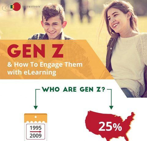 Gen Z and How to Engage Them with eLearning Infographic