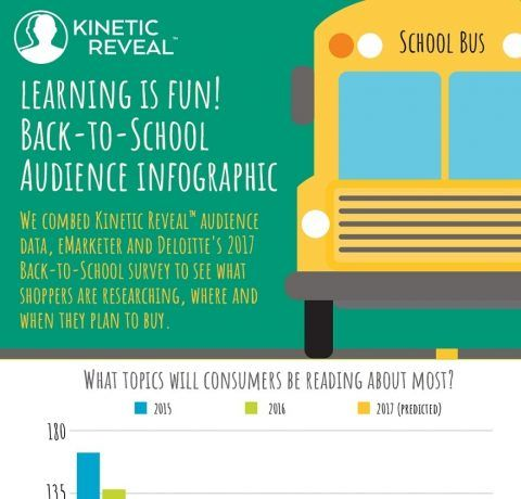 Getting to Know Your Back to School Audiences Infographic