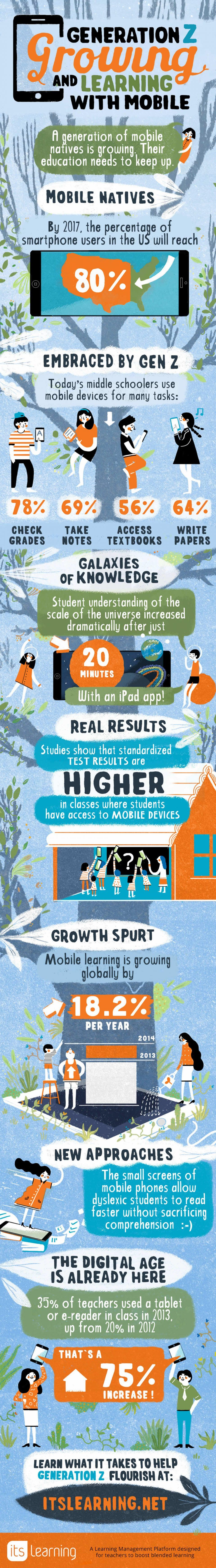 Growing and Learning with Mobile Infographic