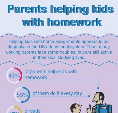 Parents Helping Kids with Homework Infographic