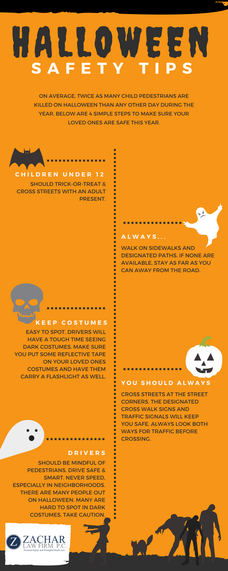 Halloween Safety Tips Every Parent Should Know Infographic
