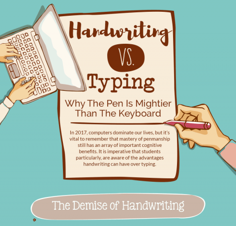 Handwriting Vs Typing Infographic