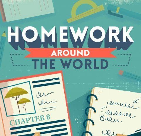 Homework Around The World Infographic