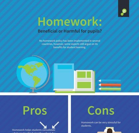 Pros And Cons Of Homework