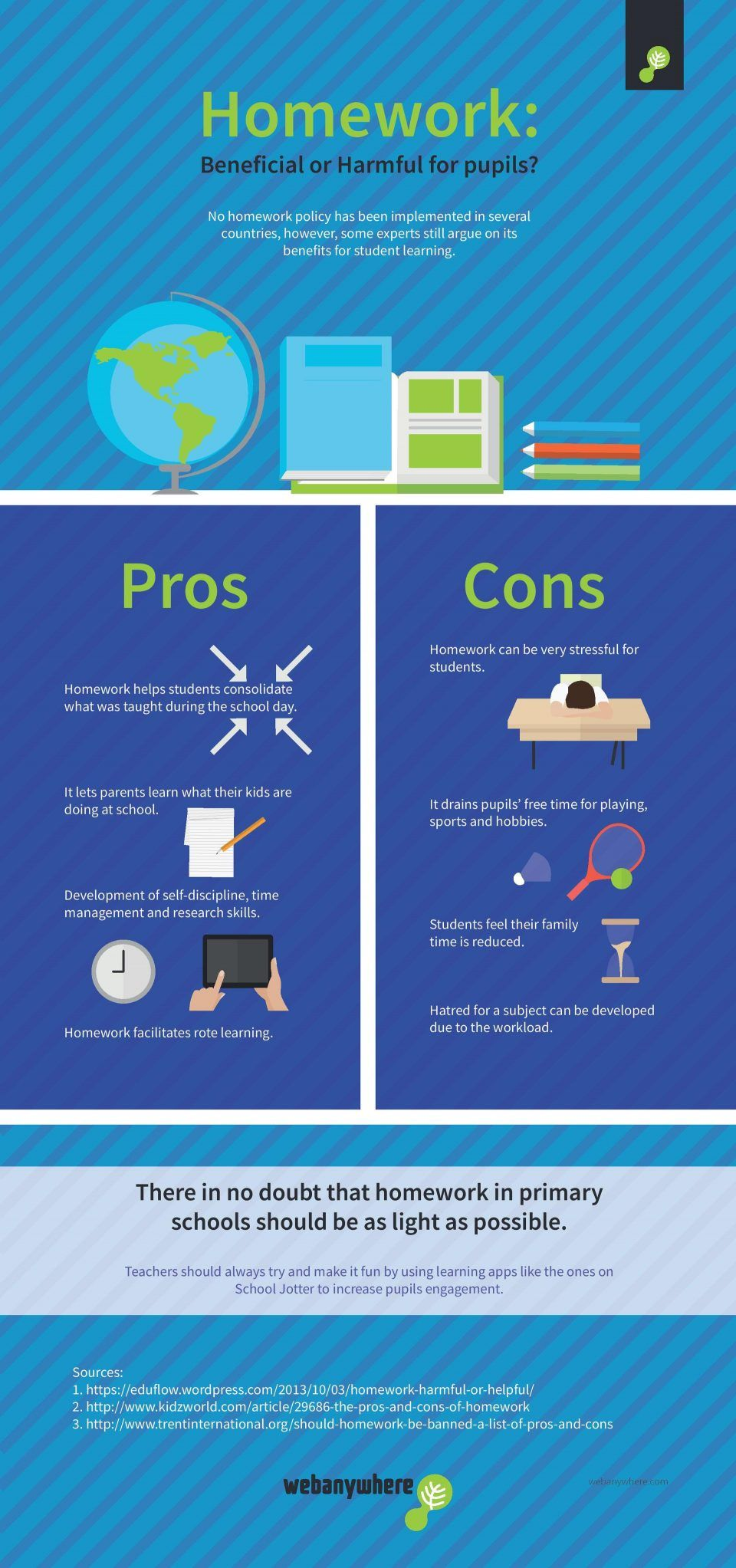 Pros and Cons of Homework Infographic