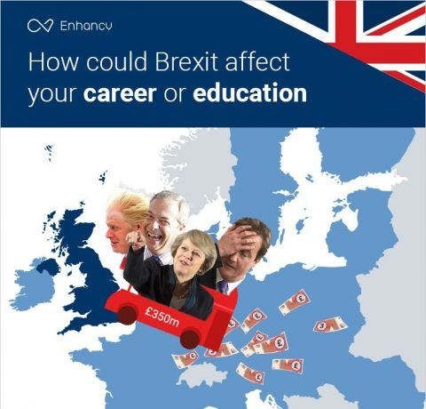 How Could Brexit Impact Your Career or Education Infographic
