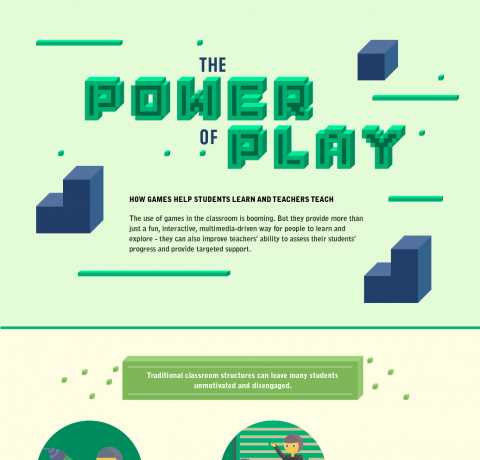 How Games Help Students Learn and Teachers Teach Infographic