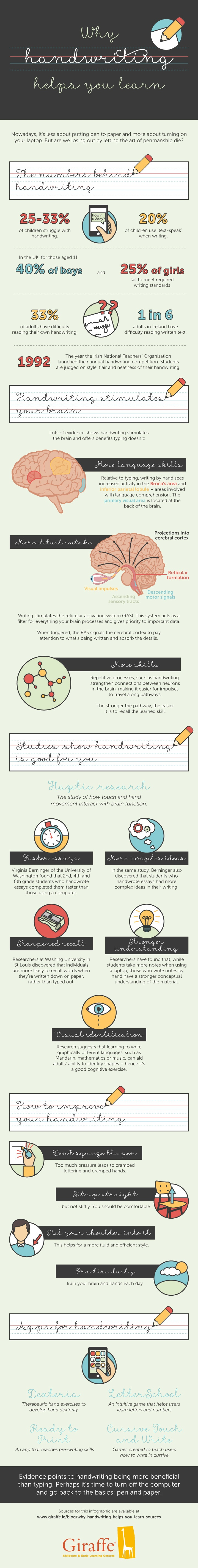 How Handwriting Enhances Learning Infographic