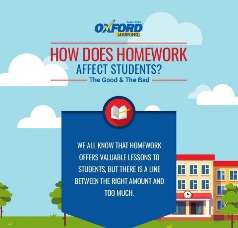 How Homework Affects Students Infographic