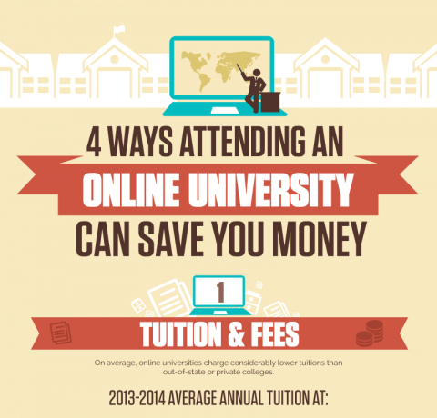 How Online Education Can Save You Money Infographic
