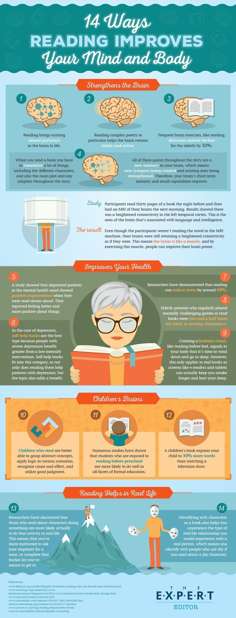 How Reading Improves Your Mind And Body Infographic