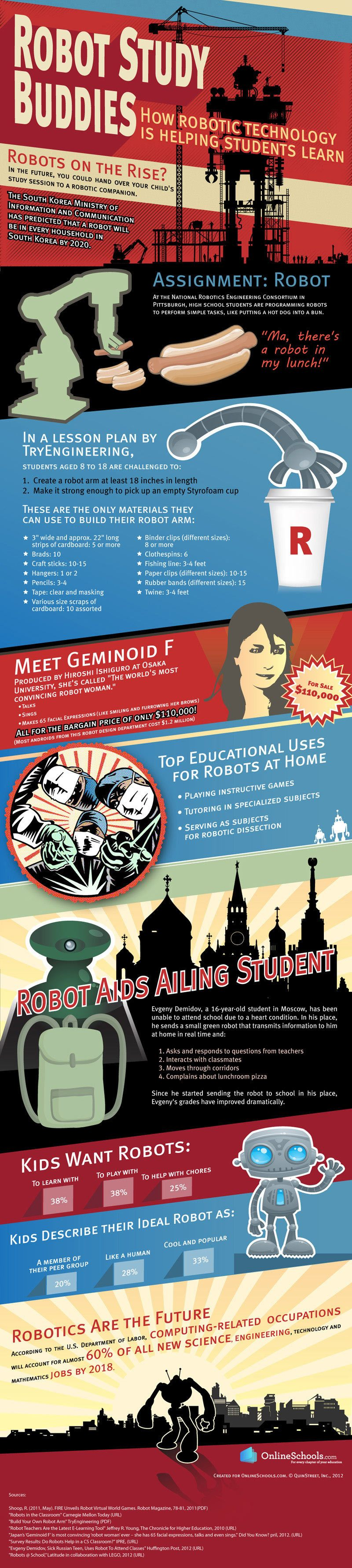 How Robotic Technology is Helping Students Learn Infographic