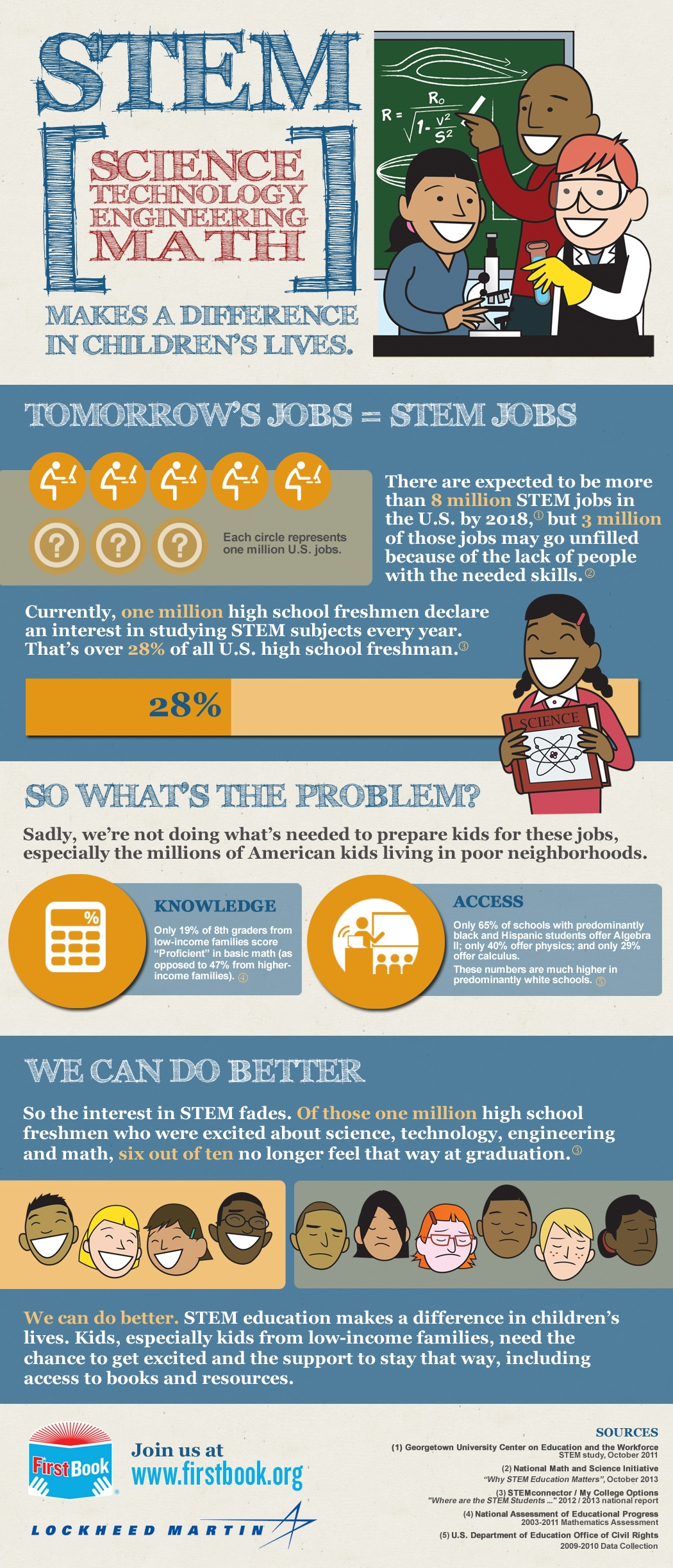 How STEM Education Makes a Difference in Children's Lives Infographic