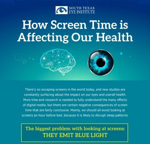 Effects of Screen Time on Health Infographic