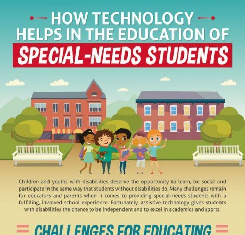 How Technology Helps In The Education Of Special-Needs Students