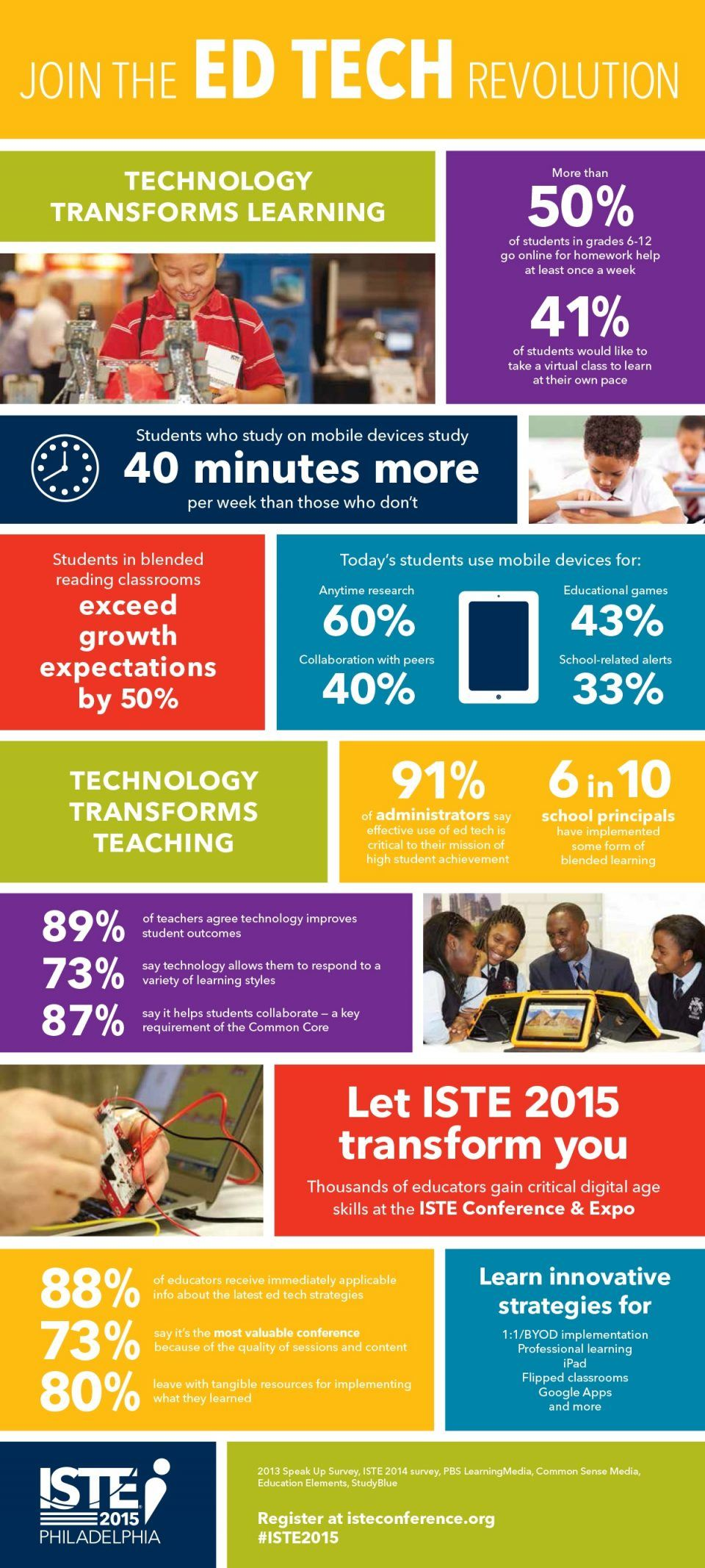 How Technology Transforms Learning and Teaching Infographic