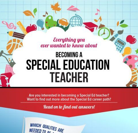 How To Become a Special Education Teacher Infographic