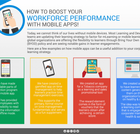How to Boost Your Workforce Performance with Mobile Apps Infographic