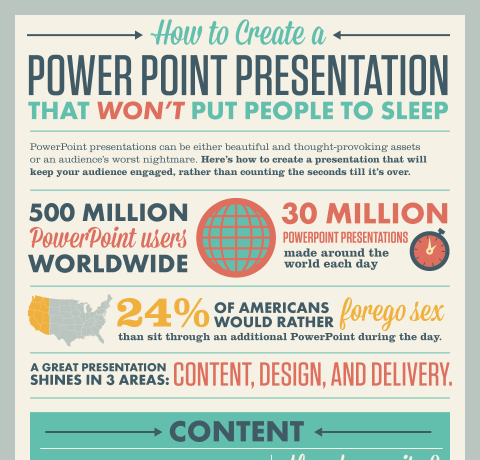 How to Create Engaging Presentations Infographic