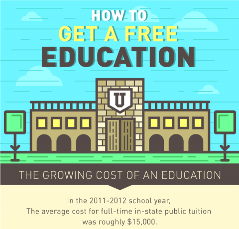 How to Get a Free Education Infographic