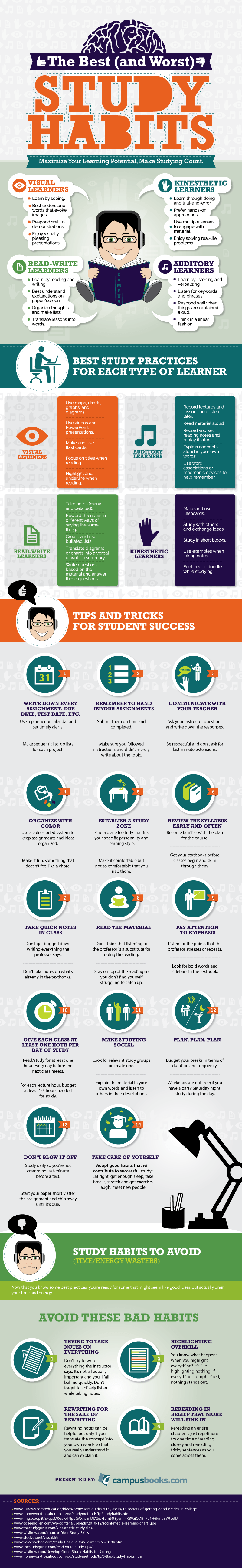 How To Make Studying Count Infographic