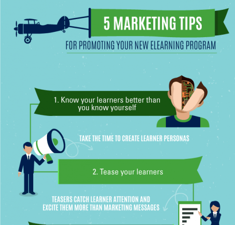 How To Promote Your eLearning Program Infographic