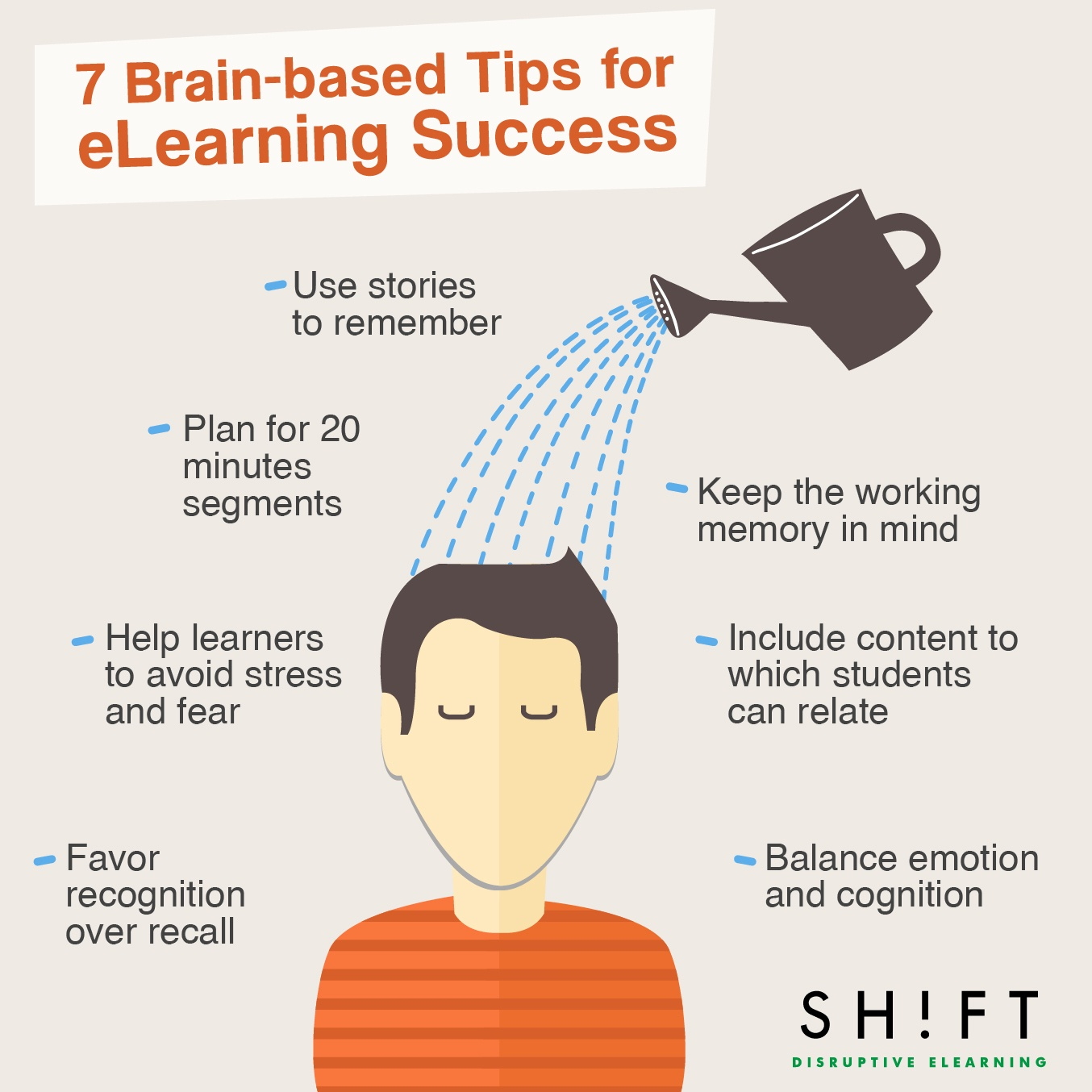 How To Use Brain Research For Effective eLearning Development Infographic