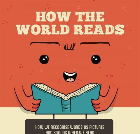 How The World Reads Infographic
