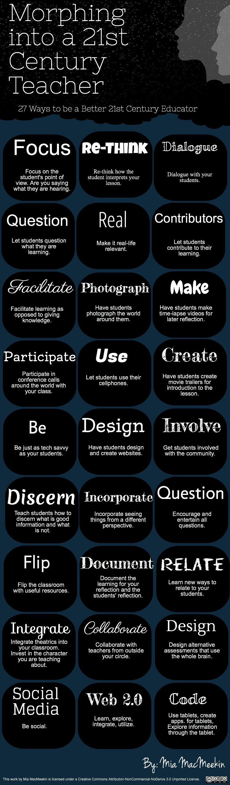 How to Become a Better 21st Century Teacher Infographic
