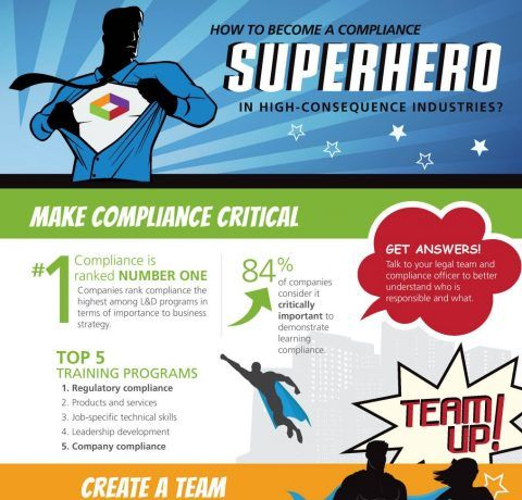 How to Become a Compliance Superhero Infographic