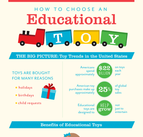 How to Choose an Educational Toy Infographic