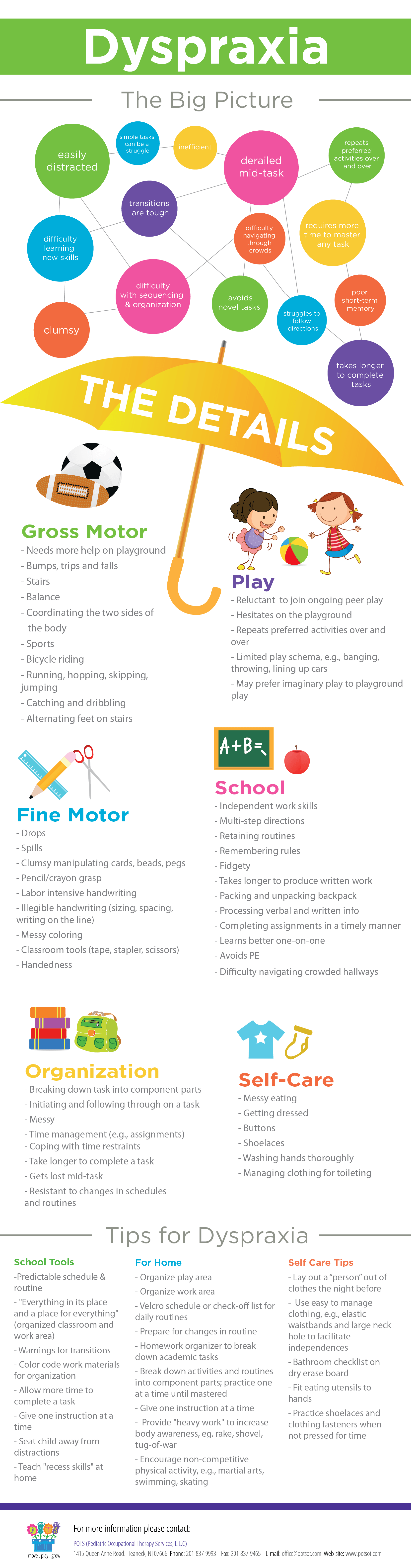 How to Deal With Dyspraxia Infographic