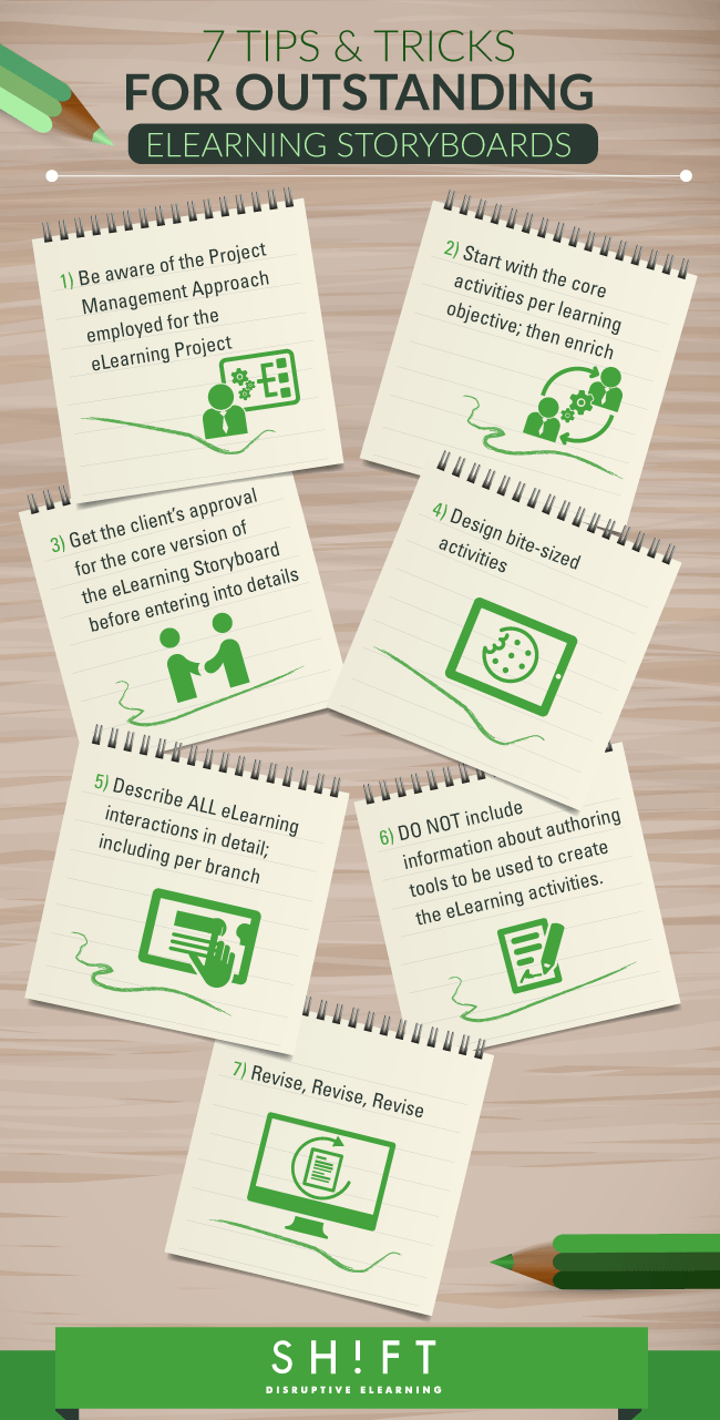 How to Design Outstanding eLearning Storyboards Infographic
