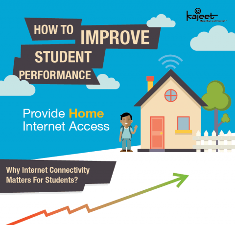 How to Improve Student Performance Infographic