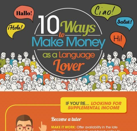 How to Make Money With Your Language Skills Infographic