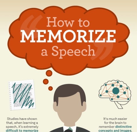 Tips for Memorizing a Speech Infographic