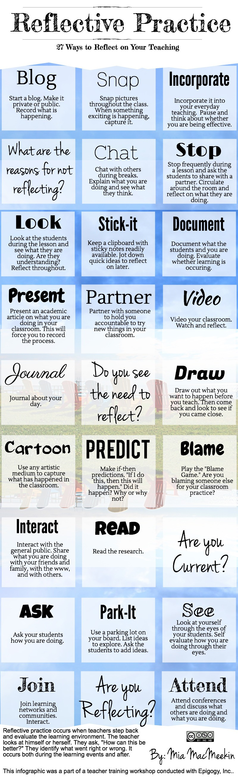 How to Reflect On Your Teaching Infographic