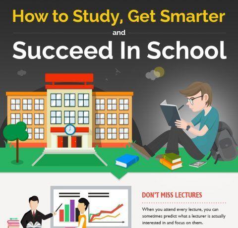 How to Study, Get Smarter & Succeed in School Infographic