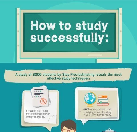 How to Study Successfully Infographic