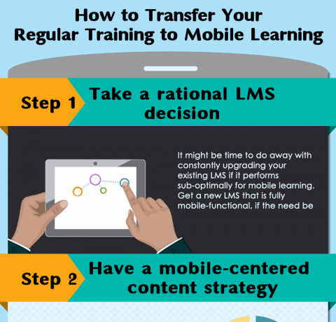 4 Steps to Transfer Your Regular Training to Mobile Learning Infographic
