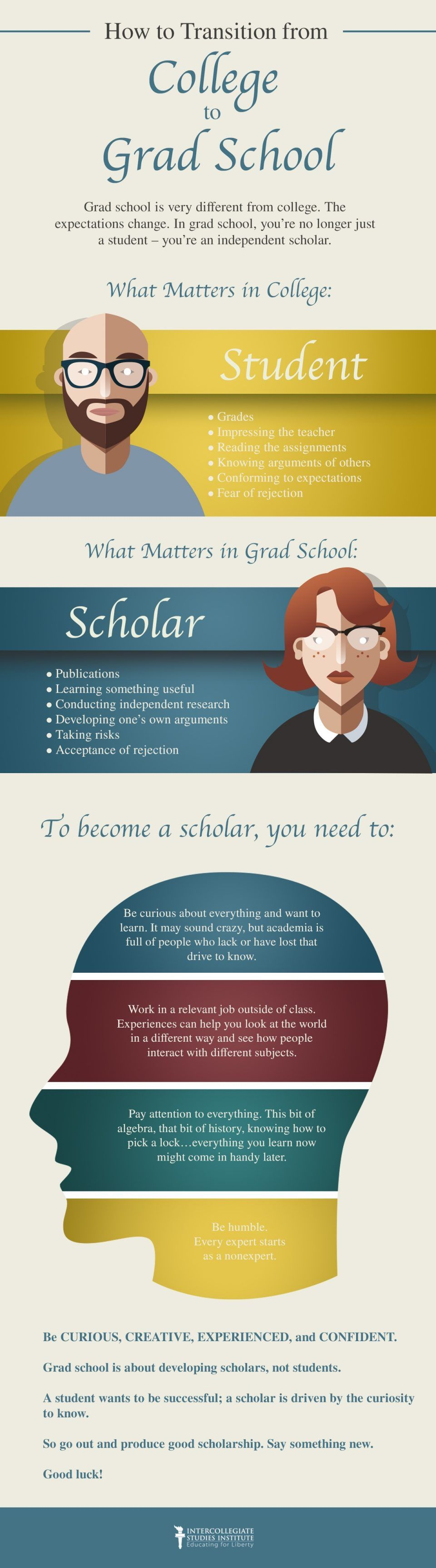 How to Transition from College to Grad School Infographic