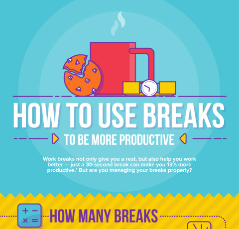 How to Use Breaks to Be More Productive Infographic