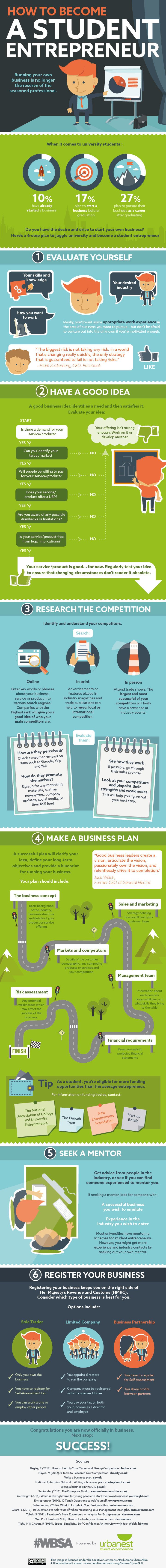 How to Become a Student Entrepreneur Infographic