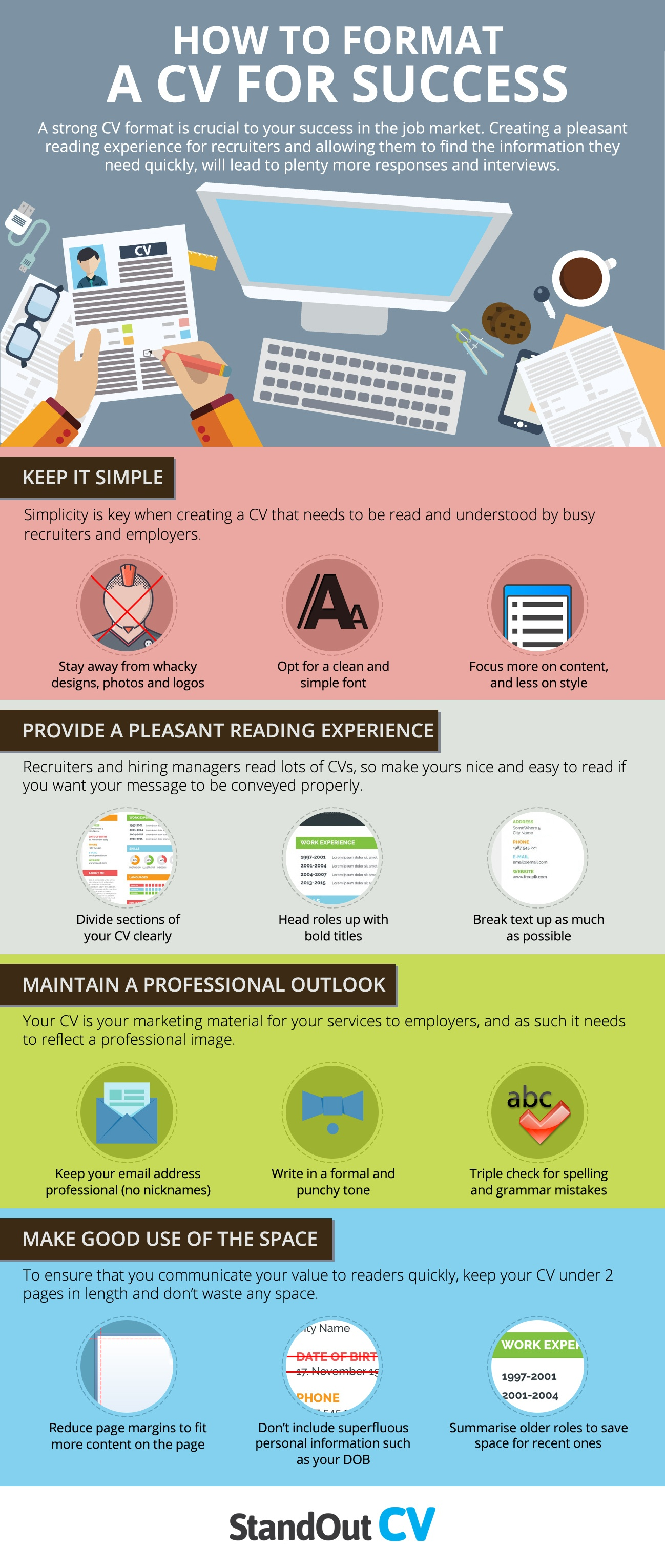 How to Structure a CV for Success Infographic