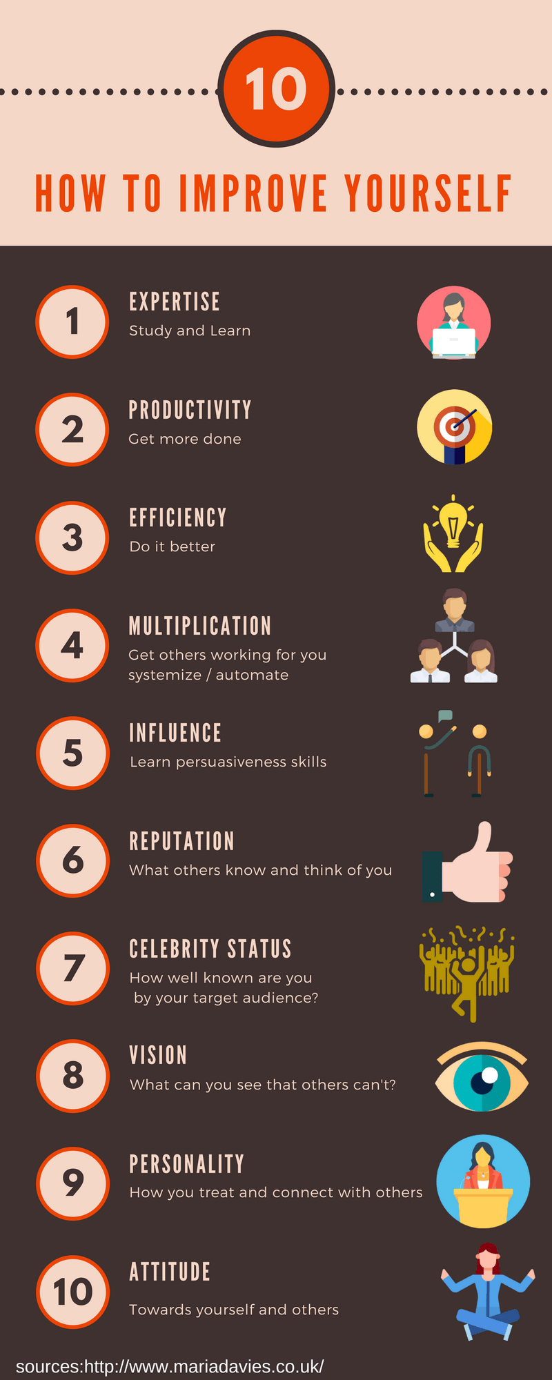 How to Improve Yourself Infographic