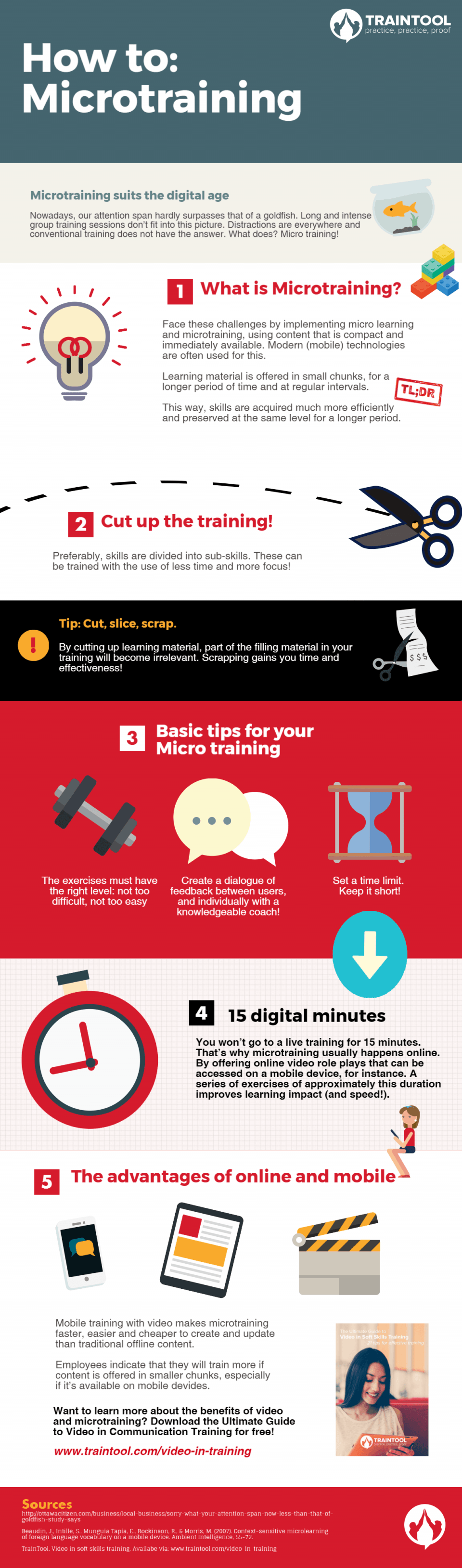 Microtraining & How To Do It Infographic