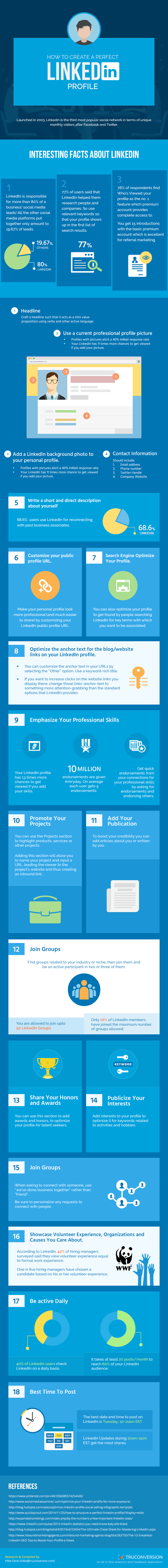 How to Create a Perfect LinkedIn Profile Infographic